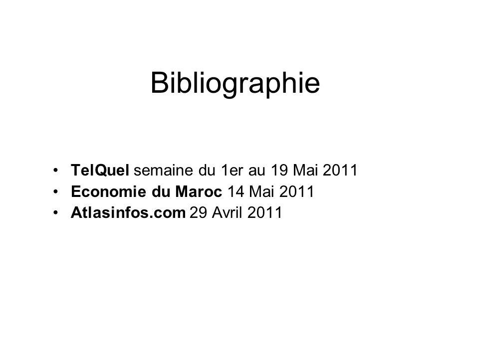 Bibliographie TelQuel semaine du 1er au 19 Mai 2011 Economie du Maroc 14 Mai 2011 Atlasinfos.com 29 Avril 2011