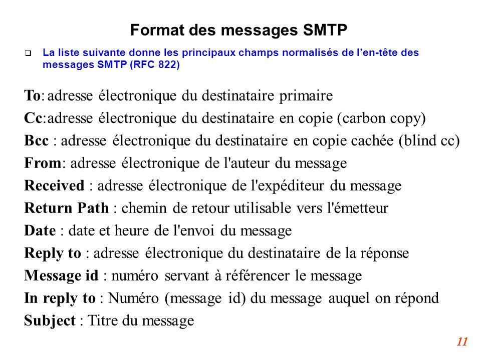 11 Format des messages SMTP  La liste suivante donne les principaux champs normalisés de l'en-tête des messages SMTP (RFC 822) To:adresse électroniq