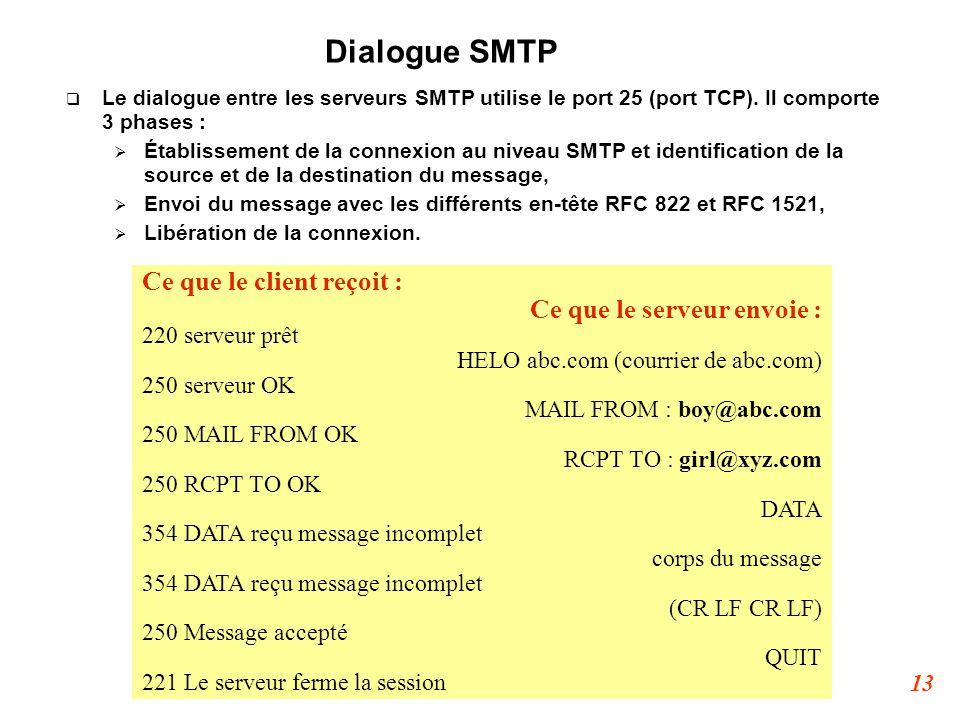 13  Le dialogue entre les serveurs SMTP utilise le port 25 (port TCP). Il comporte 3 phases :  Établissement de la connexion au niveau SMTP et ident