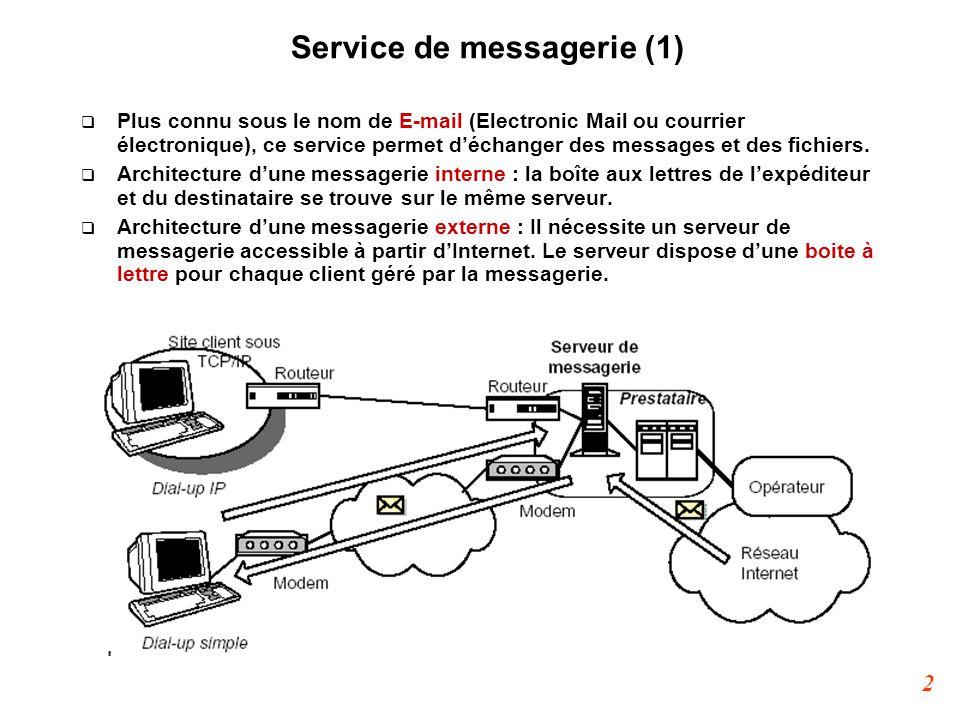 3 Service de messagerie (2)  Les messages sont stockés par le serveur de messagerie, en attendant que le client vienne consulter sa boîte aux lettres.