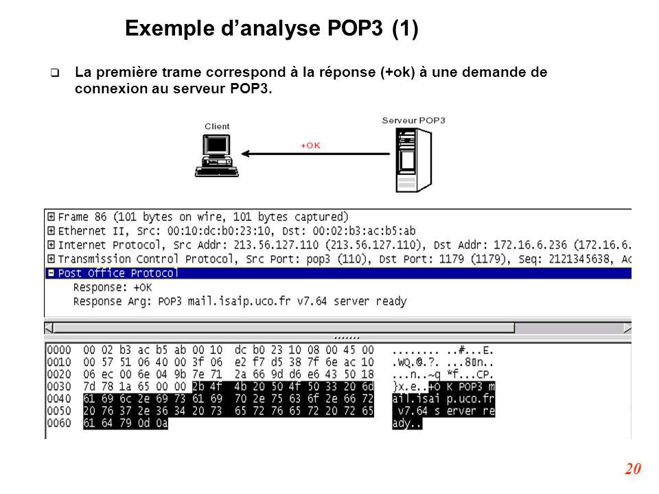 20  La première trame correspond à la réponse (+ok) à une demande de connexion au serveur POP3. Exemple d'analyse POP3 (1)