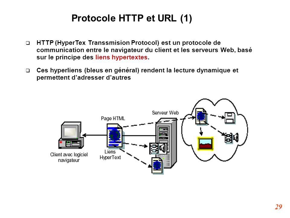 29 Protocole HTTP et URL (1)  HTTP (HyperTex Transsmision Protocol) est un protocole de communication entre le navigateur du client et les serveurs