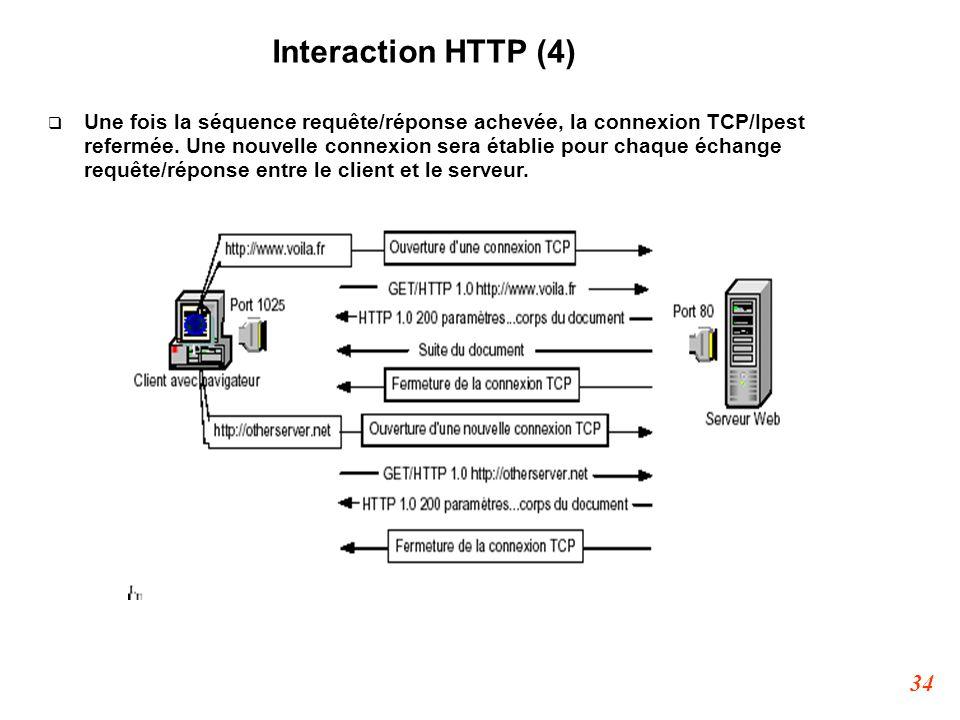 34 Interaction HTTP (4)  Une fois la séquence requête/réponse achevée, la connexion TCP/Ipest refermée. Une nouvelle connexion sera établie pour cha