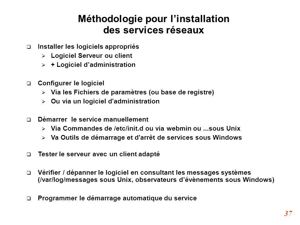 37 Méthodologie pour l'installation des services réseaux  Installer les logiciels appropriés  Logiciel Serveur ou client  + Logiciel d'administrati