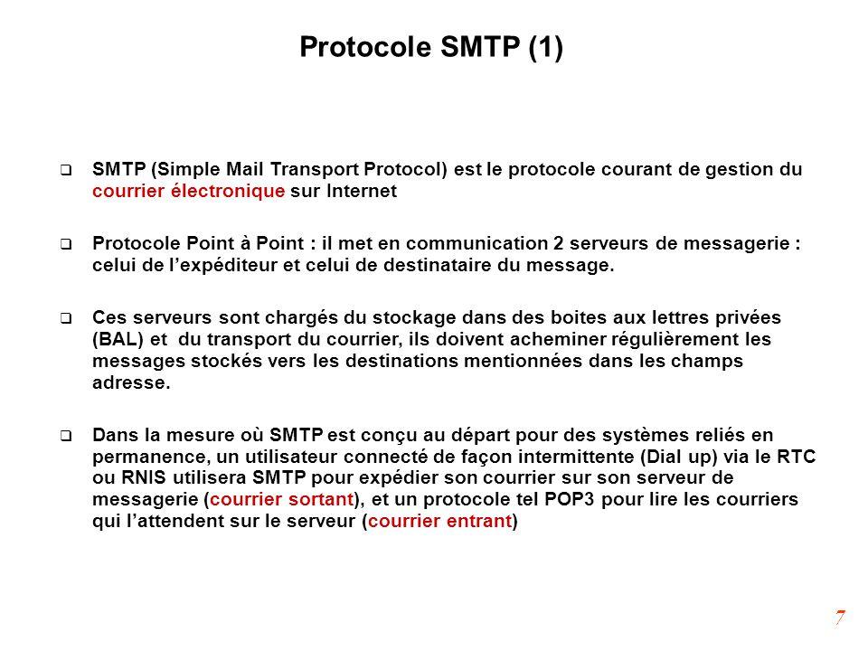 7 Protocole SMTP (1)  SMTP (Simple Mail Transport Protocol) est le protocole courant de gestion du courrier électronique sur Internet  Protocole Po
