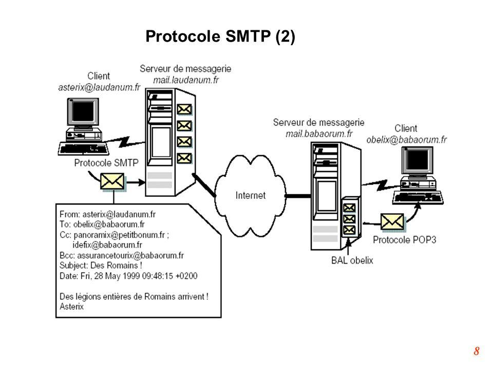 9 Protocole SMTP (2a) Le client SMTP envoie un message au serveur SMTP du domaine laudanum.fr  L émetteur du message est asterix@laudanum.fr  Le destinataire du message est assurancetourix@babaorum.fr  Le serveur s appelle mail.laudanum.fr Le serveur mail.laudanum.fr enverra plus tard le message au serveur SMTP du domaine babaorum.fr.