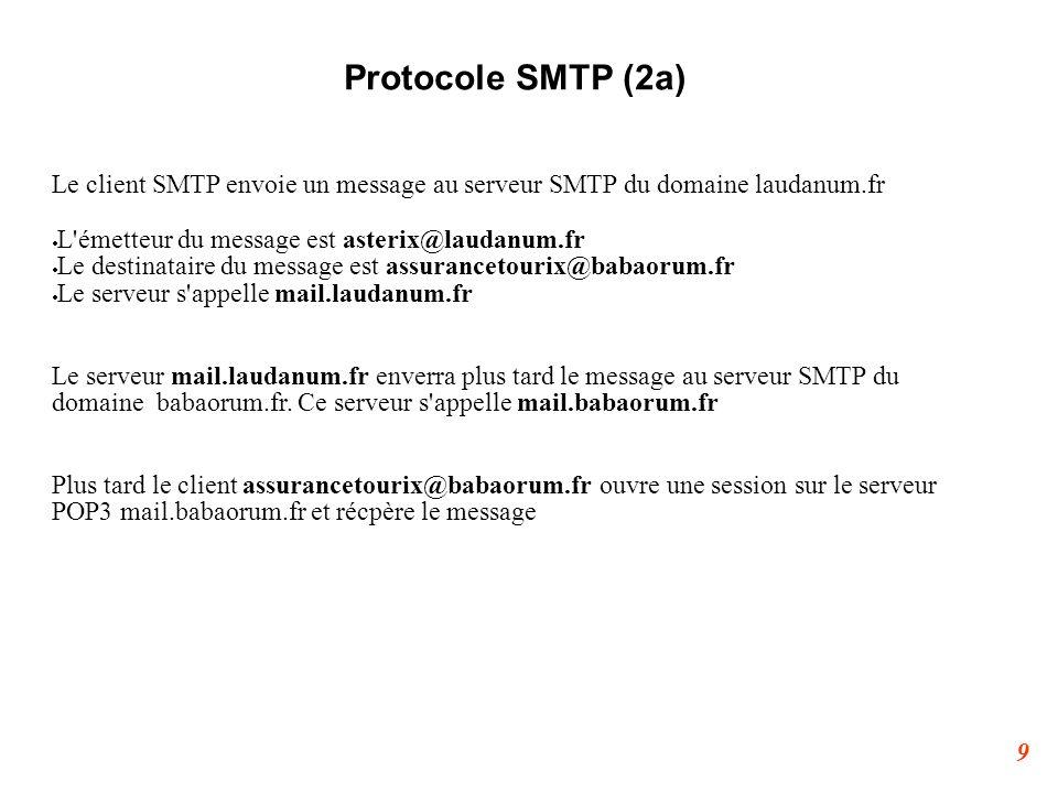 10 Protocole SMTP (3)  Le protocole SMTP spécifie :  Le format des adresses utilisateurs suivant une notation Internet classique faisant figurer le nom de l'utilisateur suivi du nom de domaine (ex: asterix@babaorum.fr )  Les champs des courriers (from, to, etc.).