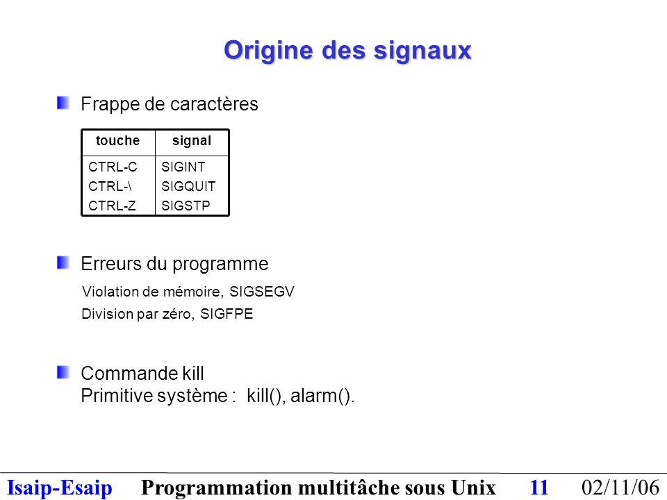 02/11/06Programmation multitâche sous UnixIsaip-Esaip11 Origine des signaux Frappe de caractères Erreurs du programme Violation de mémoire, SIGSEGV Division par zéro, SIGFPE Commande kill Primitive système : kill(), alarm().