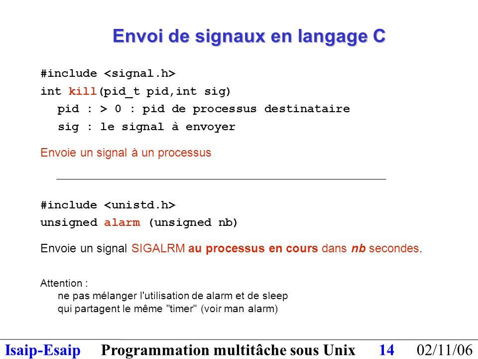02/11/06Programmation multitâche sous UnixIsaip-Esaip14 Envoi de signaux en langage C #include int kill(pid_t pid,int sig) pid : > 0 : pid de processus destinataire sig : le signal à envoyer Envoie un signal à un processus #include unsigned alarm (unsigned nb) Envoie un signal SIGALRM au processus en cours dans nb secondes.