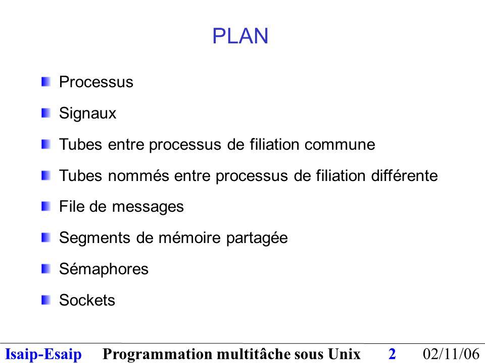 02/11/06Programmation multitâche sous UnixIsaip-Esaip13 Signaux les plus fréquemment utilisés 1 SIGHUPterminaison du processus leader 2 SIGINTfrappe d'interruption (CTRL-C) 3 SIGQUITfrappe de quit (CTRL-\) 4 SIGILLinstruction illégale 6 SIGABRTproblème matériel 7 SIGBUSerreur sur le BUS 8 SIGFPEerreur arithmétique 9 SIGKILLsignal de terminaison la réaction à ce signal ne peut être redéfinie 10 SIGUSR1signal utilisateur 11 SIGSEGVviolation écriture mémoire 12 SIGUSR2signal utilisateur 13 SIGPIPEécriture sur un tube non ouvert en lecture 14 SIGALRMfin de temporisateur 15 SIGTERMterminaison normale d'un processus 17 SIGCHLDterminaison (arrêt) d'un fils 18 SIGCONTcontinuation d'un processus arrêté par SIGSTOP 19 SIGSTOPsignal de suspension d'exécution de processus 20 SIGTSTPfrappe du caractère de suspension sur le clavier (CTRL-Z)