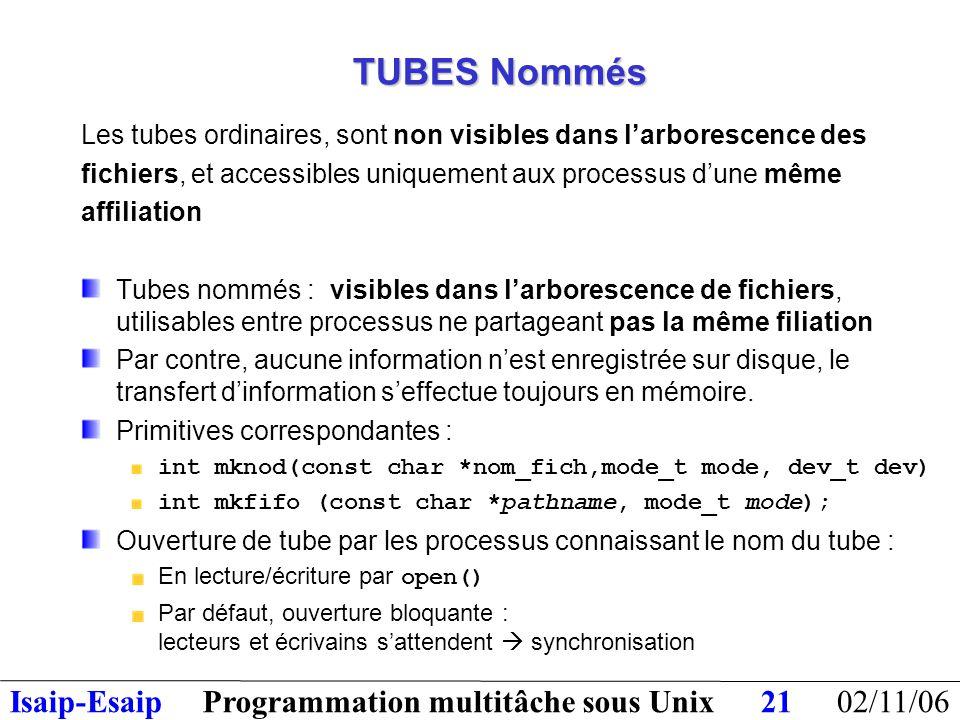 02/11/06Programmation multitâche sous UnixIsaip-Esaip21 TUBES Nommés Les tubes ordinaires, sont non visibles dans l'arborescence des fichiers, et accessibles uniquement aux processus d'une même affiliation Tubes nommés : visibles dans l'arborescence de fichiers, utilisables entre processus ne partageant pas la même filiation Par contre, aucune information n'est enregistrée sur disque, le transfert d'information s'effectue toujours en mémoire.