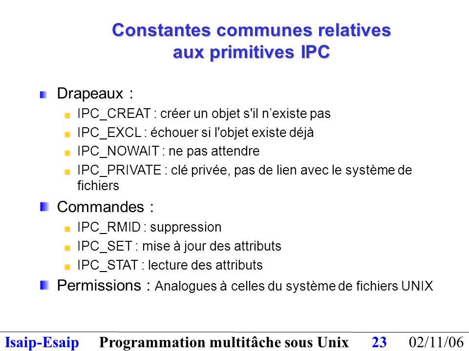 02/11/06Programmation multitâche sous UnixIsaip-Esaip23 Drapeaux : IPC_CREAT : créer un objet s il n'existe pas IPC_EXCL : échouer si l objet existe déjà IPC_NOWAIT : ne pas attendre IPC_PRIVATE : clé privée, pas de lien avec le système de fichiers Commandes : IPC_RMID : suppression IPC_SET : mise à jour des attributs IPC_STAT : lecture des attributs Permissions : Analogues à celles du système de fichiers UNIX Constantes communes relatives aux primitives IPC