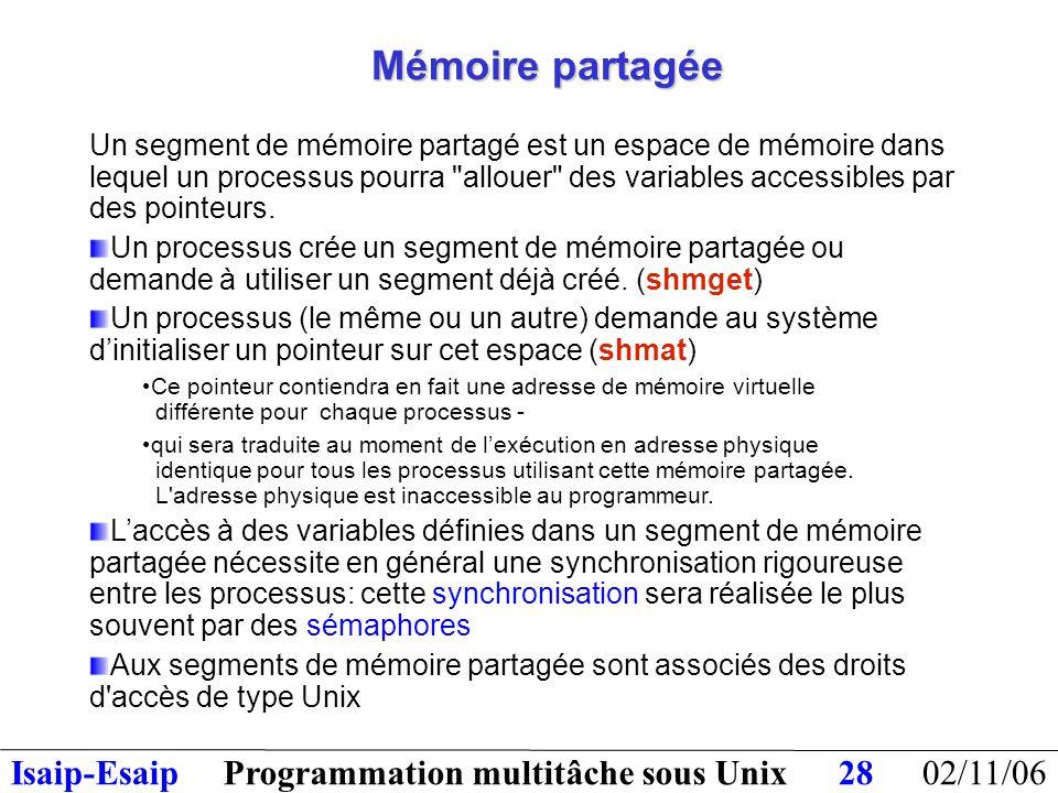 02/11/06Programmation multitâche sous UnixIsaip-Esaip28 Un segment de mémoire partagé est un espace de mémoire dans lequel un processus pourra allouer des variables accessibles par des pointeurs.