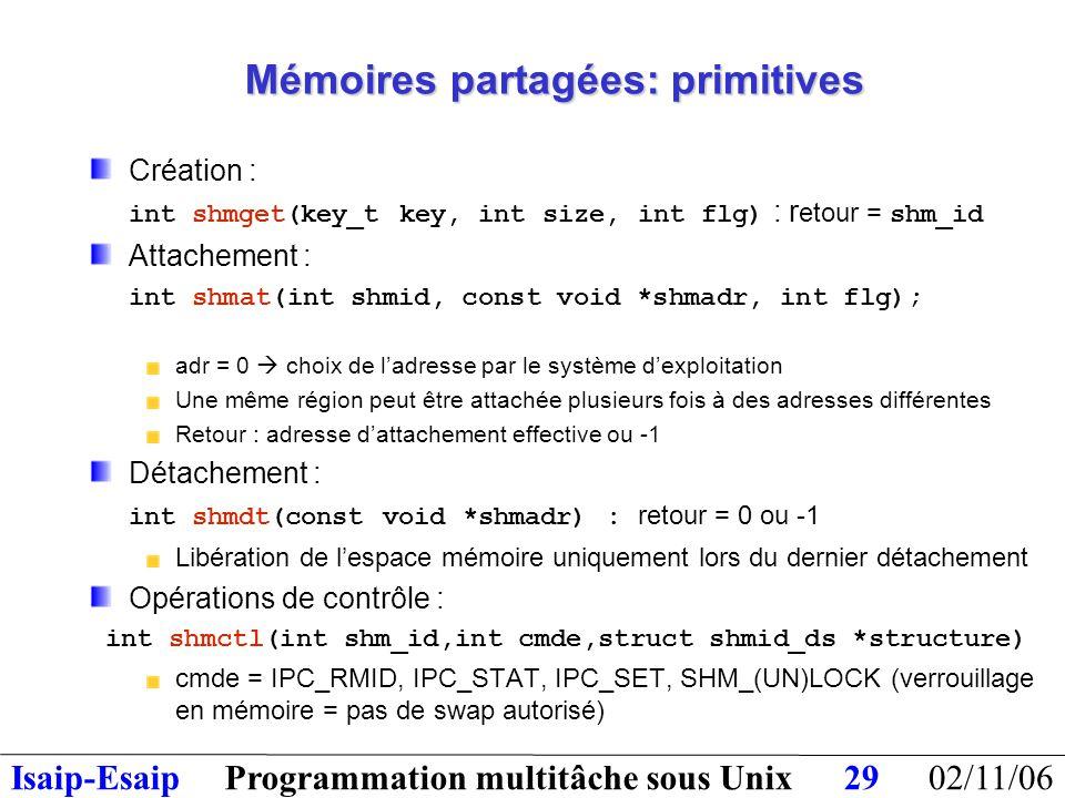 02/11/06Programmation multitâche sous UnixIsaip-Esaip29 Mémoires partagées: primitives Création : int shmget(key_t key, int size, int flg) : r etour = shm_id Attachement : int shmat(int shmid, const void *shmadr, int flg); adr = 0  choix de l'adresse par le système d'exploitation Une même région peut être attachée plusieurs fois à des adresses différentes Retour : adresse d'attachement effective ou -1 Détachement : int shmdt(const void *shmadr) : retour = 0 ou -1 Libération de l'espace mémoire uniquement lors du dernier détachement Opérations de contrôle : int shmctl(int shm_id,int cmde,struct shmid_ds *structure) cmde = IPC_RMID, IPC_STAT, IPC_SET, SHM_(UN)LOCK (verrouillage en mémoire = pas de swap autorisé)