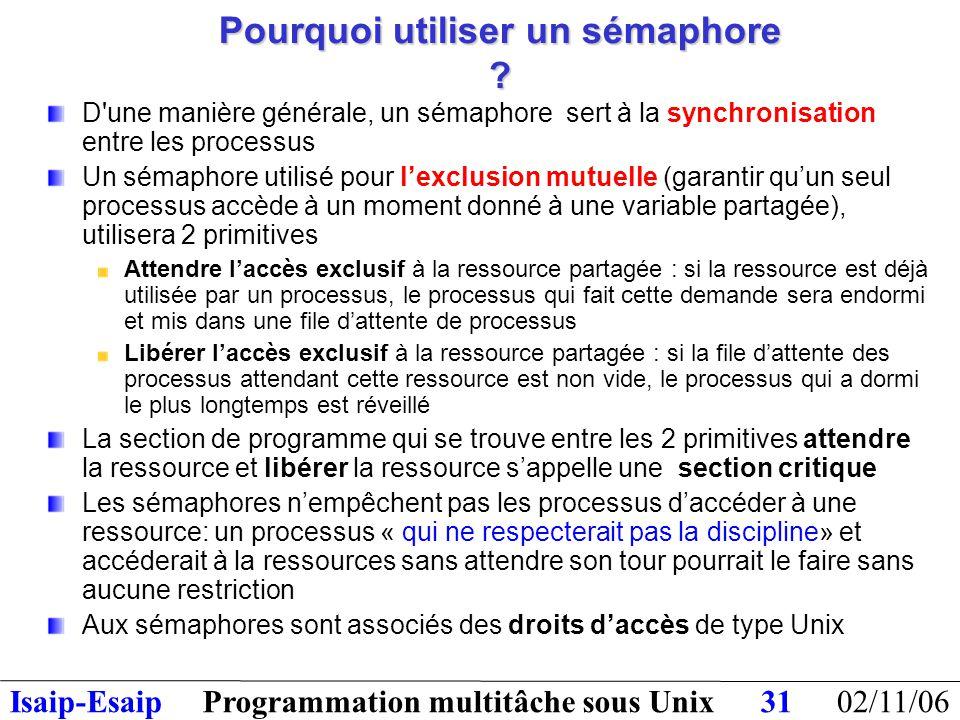 02/11/06Programmation multitâche sous UnixIsaip-Esaip31 D une manière générale, un sémaphore sert à la synchronisation entre les processus Un sémaphore utilisé pour l'exclusion mutuelle (garantir qu'un seul processus accède à un moment donné à une variable partagée), utilisera 2 primitives Attendre l'accès exclusif à la ressource partagée : si la ressource est déjà utilisée par un processus, le processus qui fait cette demande sera endormi et mis dans une file d'attente de processus Libérer l'accès exclusif à la ressource partagée : si la file d'attente des processus attendant cette ressource est non vide, le processus qui a dormi le plus longtemps est réveillé La section de programme qui se trouve entre les 2 primitives attendre la ressource et libérer la ressource s'appelle une section critique Les sémaphores n'empêchent pas les processus d'accéder à une ressource: un processus « qui ne respecterait pas la discipline» et accéderait à la ressources sans attendre son tour pourrait le faire sans aucune restriction Aux sémaphores sont associés des droits d'accès de type Unix Pourquoi utiliser un sémaphore ?
