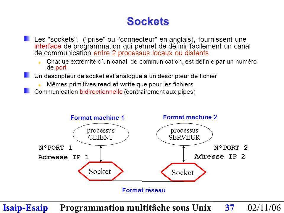 02/11/06Programmation multitâche sous UnixIsaip-Esaip37 Sockets Les sockets , ( prise ou connecteur en anglais), fournissent une interface de programmation qui permet de définir facilement un canal de communication entre 2 processus locaux ou distants Chaque extrémité d'un canal de communication, est définie par un numéro de port Un descripteur de socket est analogue à un descripteur de fichier Mêmes primitives read et write que pour les fichiers Communication bidirectionnelle (contrairement aux pipes) N°PORT 2 N°PORT 1 Adresse IP 1 Adresse IP 2 Format réseau Format machine 1 Format machine 2 processus CLIENT processus SERVEUR Socket