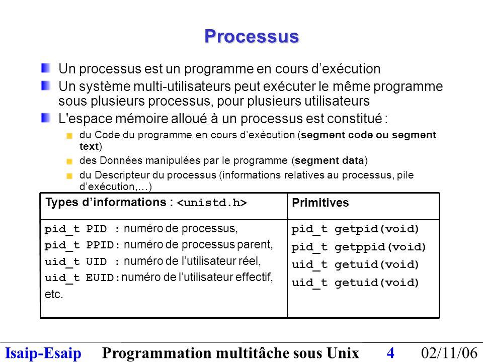 02/11/06Programmation multitâche sous UnixIsaip-Esaip4 Processus Un processus est un programme en cours d'exécution Un système multi-utilisateurs peut exécuter le même programme sous plusieurs processus, pour plusieurs utilisateurs L espace mémoire alloué à un processus est constitué : du Code du programme en cours d'exécution (segment code ou segment text) des Données manipulées par le programme (segment data) du Descripteur du processus (informations relatives au processus, pile d'exécution,…) pid_t getpid(void) pid_t getppid(void) uid_t getuid(void) pid_t PID : numéro de processus, pid_t PPID: numéro de processus parent, uid_t UID : numéro de l'utilisateur réel, uid_t EUID: numéro de l'utilisateur effectif, etc.