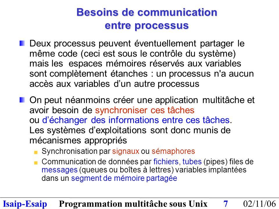 02/11/06Programmation multitâche sous UnixIsaip-Esaip18 Le fonctionnement est de type FIFO : On lit toujours les octets dans l ordre où ils ont été déposés dans le tube Il n'est pas possible de lire un octet sans voir lu tous ceux qui le précèdent Une donnée lue par un processus ne pourra jamais être relue par un autre processus Les droits d'accès sont du même genre que les droits d'accès Unix sur les fichiers (rwx, rwx, rwx) Si un tube est vide, ou si tous les descripteurs susceptibles d'y écrire sont fermés, la primitive read() renvoie la valeur 0 (fin de fichier atteinte).