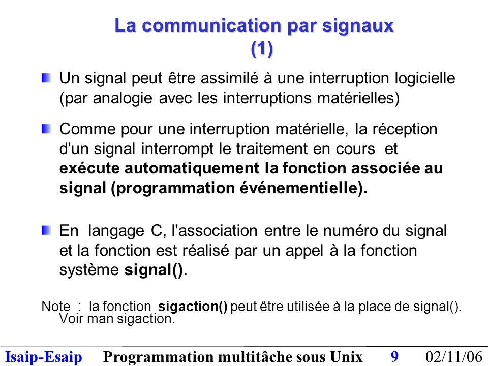 02/11/06Programmation multitâche sous UnixIsaip-Esaip10 La communication par signaux (2) Un signal est Envoyé par un processus Reçu par un autre processus ( éventuellement le même ) Véhiculé par le noyau Comment réagit un processus qui reçoit un signal .
