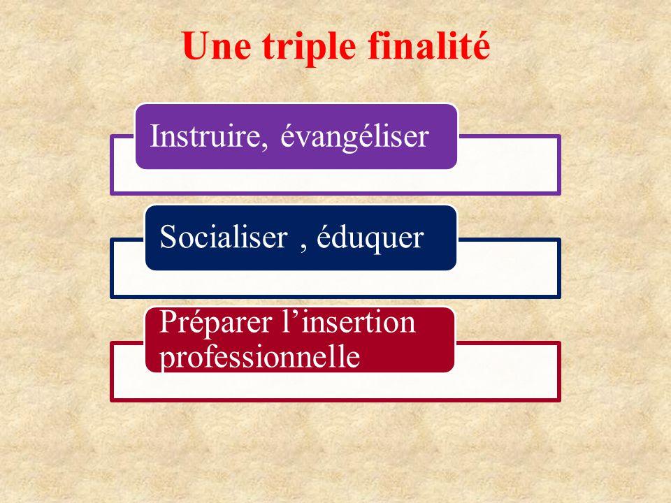 Une triple finalité Instruire, évangéliserSocialiser, éduquer Préparer l'insertion professionnelle
