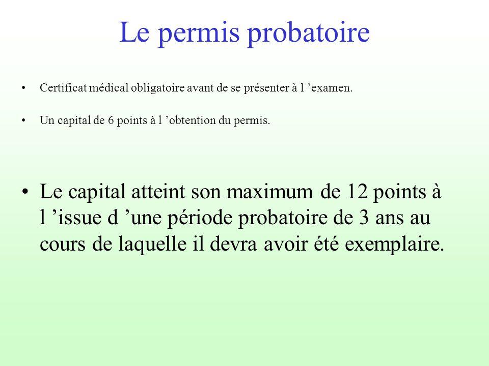 Le permis probatoire Le capital atteint son maximum de 12 points à l 'issue d 'une période probatoire de 3 ans au cours de laquelle il devra avoir été exemplaire.