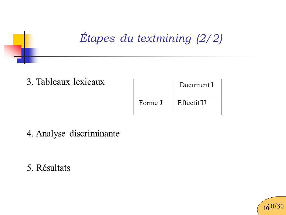 10 3. Tableaux lexicaux 4. Analyse discriminante 5. Résultats Document I Forme JEffectif IJ Étapes du textmining (2/2) 10/30