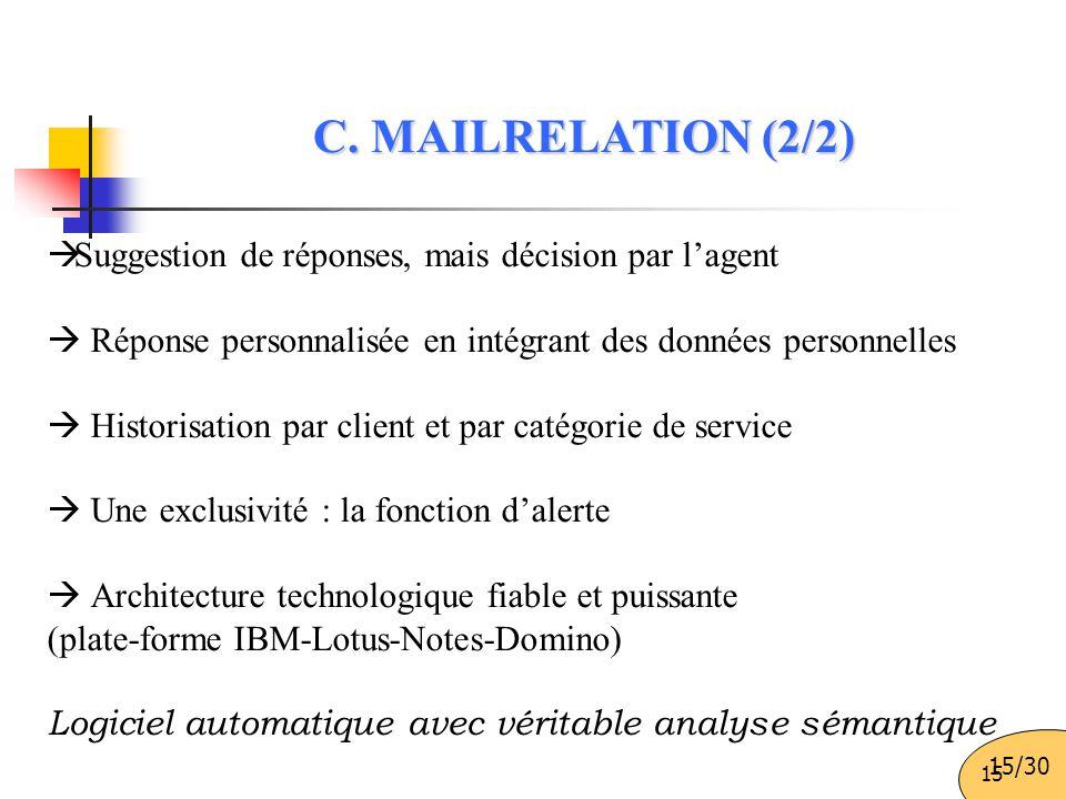 15  Suggestion de réponses, mais décision par l'agent  Réponse personnalisée en intégrant des données personnelles  Historisation par client et par