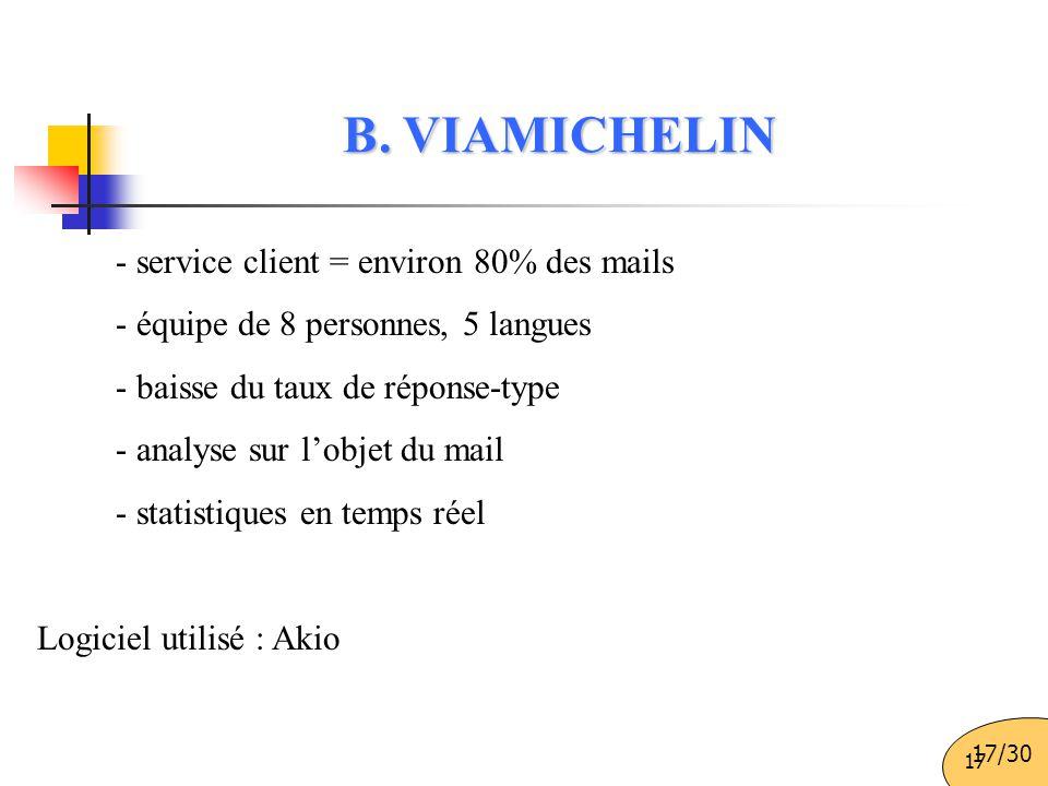 17 - service client = environ 80% des mails - équipe de 8 personnes, 5 langues - baisse du taux de réponse-type - analyse sur l'objet du mail - statis
