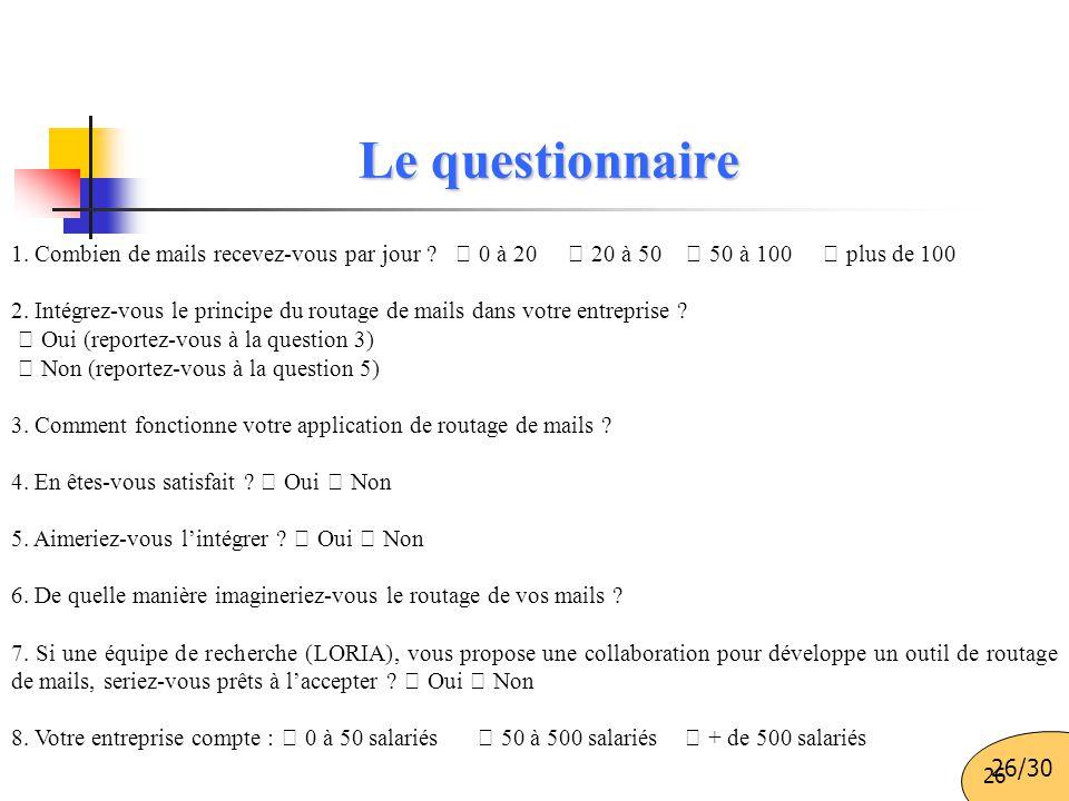 26 Le questionnaire 1. Combien de mails recevez-vous par jour ?  0 à 20  20 à 50  50 à 100  plus de 100 2. Intégrez-vous le principe du routage de
