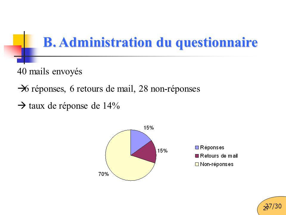 27 B. Administration du questionnaire 40 mails envoyés  6 réponses, 6 retours de mail, 28 non-réponses  taux de réponse de 14% 27/30