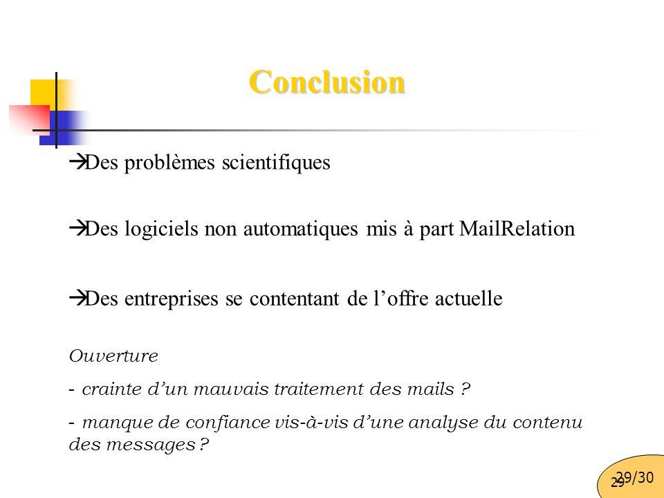 29 Conclusion  Des problèmes scientifiques  Des logiciels non automatiques mis à part MailRelation  Des entreprises se contentant de l'offre actuel