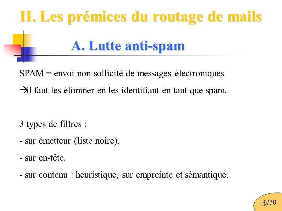 6 II. Les prémices du routage de mails A. Lutte anti-spam SPAM = envoi non sollicité de messages électroniques  il faut les éliminer en les identifia