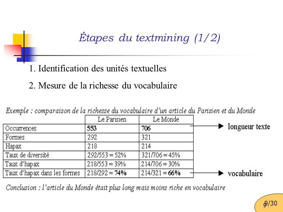 9 1. Identification des unités textuelles 2. Mesure de la richesse du vocabulaire 9/30 Étapes du textmining (1/2)
