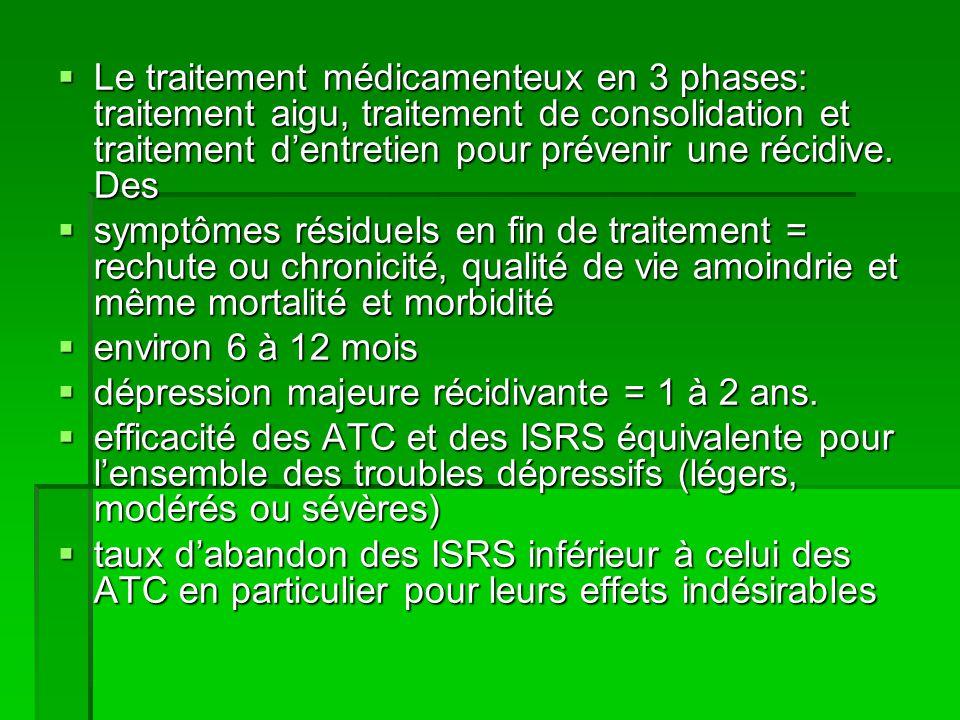  Le traitement médicamenteux en 3 phases: traitement aigu, traitement de consolidation et traitement d'entretien pour prévenir une récidive.