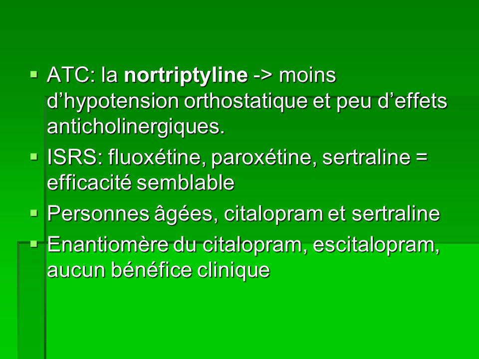  ATC: la nortriptyline -> moins d'hypotension orthostatique et peu d'effets anticholinergiques.