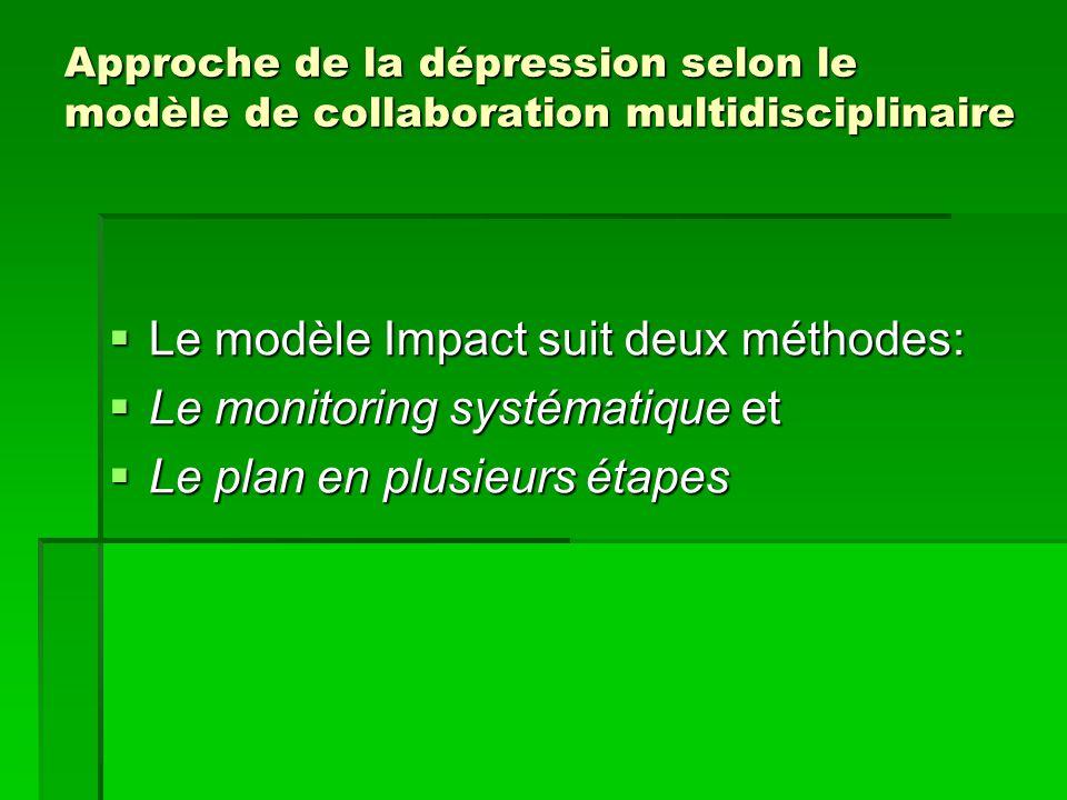 Approche de la dépression selon le modèle de collaboration multidisciplinaire  Le modèle Impact suit deux méthodes:  Le monitoring systématique et  Le plan en plusieurs étapes