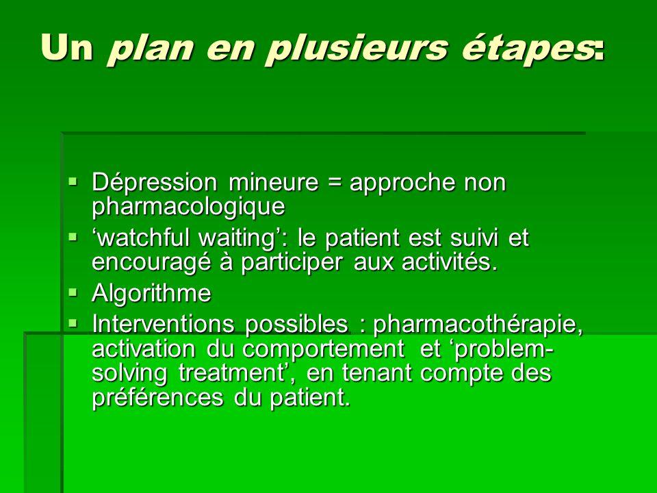 Un plan en plusieurs étapes:  Dépression mineure = approche non pharmacologique  'watchful waiting': le patient est suivi et encouragé à participer aux activités.