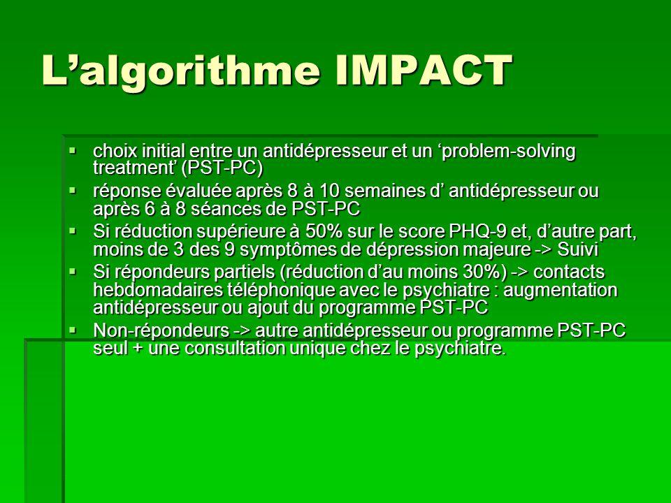 L'algorithme IMPACT  choix initial entre un antidépresseur et un 'problem-solving treatment' (PST-PC)  réponse évaluée après 8 à 10 semaines d' antidépresseur ou après 6 à 8 séances de PST-PC  Si réduction supérieure à 50% sur le score PHQ-9 et, d'autre part, moins de 3 des 9 symptômes de dépression majeure -> Suivi  Si répondeurs partiels (réduction d'au moins 30%) -> contacts hebdomadaires téléphonique avec le psychiatre : augmentation antidépresseur ou ajout du programme PST-PC  Non-répondeurs -> autre antidépresseur ou programme PST-PC seul + une consultation unique chez le psychiatre.