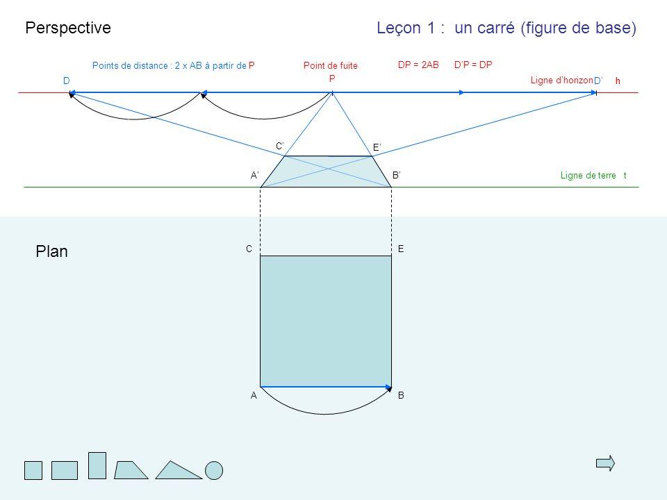 AB EC t Plan Perspective A'A'B'B' h P DD'D' DP = 2AB D'P = DP C'C' E'E' Leçon 1 : un carré (figure de base) Ligne de terre Ligne d'horizon Point de fuite Points de distance : 2 x AB à partir de P h