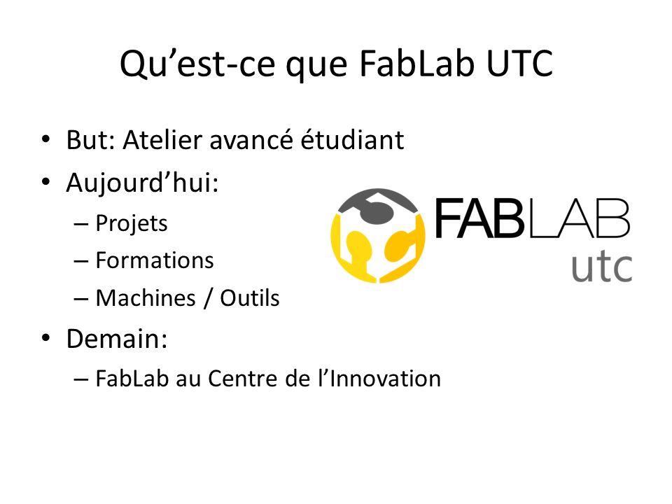 Qu'est-ce que FabLab UTC But: Atelier avancé étudiant Aujourd'hui: – Projets – Formations – Machines / Outils Demain: – FabLab au Centre de l'Innovation