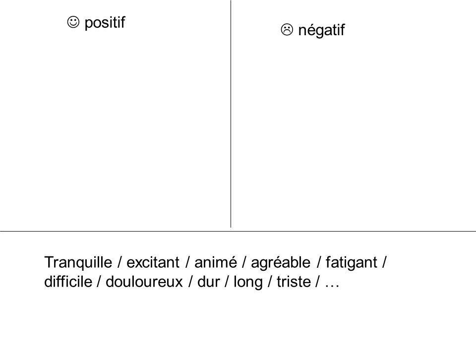 positif  négatif Tranquille / excitant / animé / agréable / fatigant / difficile / douloureux / dur / long / triste / …