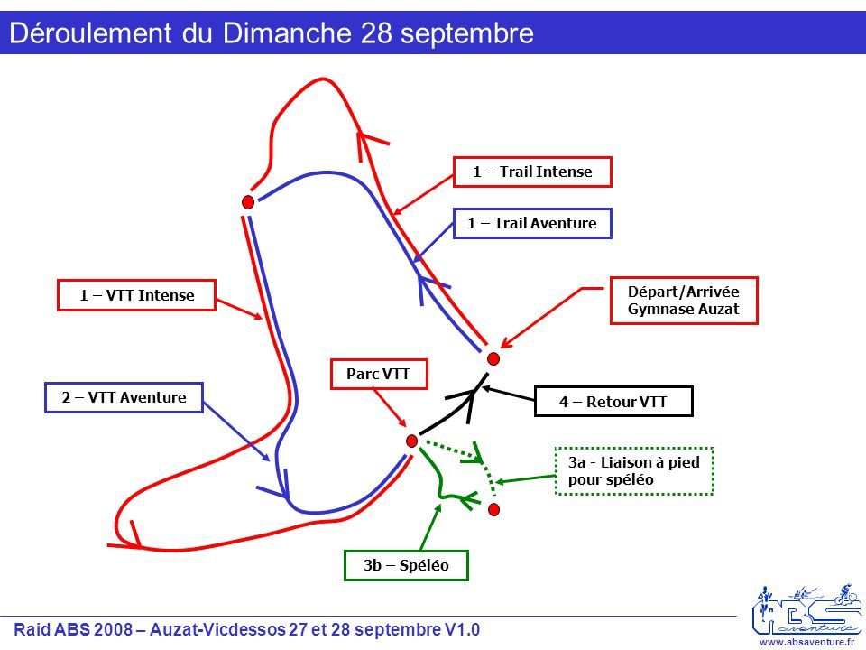 Raid ABS 2008 – Auzat-Vicdessos 27 et 28 septembre V1.0 www.absaventure.fr Déroulement du Dimanche 28 septembre Départ/Arrivée Gymnase Auzat 1 – Trail Intense 1 – Trail Aventure 1 – VTT Intense 2 – VTT Aventure 4 – Retour VTT 3b – Spéléo 3a - Liaison à pied pour spéléo Parc VTT