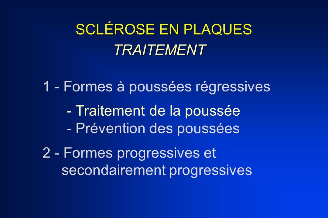 INTERFÉRON  1 a Rebif INTERFÉRON  1 a Rebif ® PRISMS, Lancet 1998 : 1498-504 560 patients 22 vs 44  g vs placebo Efficacité clinique –  + 30 % du nombre de poussées –retard de l aggravation du handicap  39 % patients placebo  27 % patients traités (44  g) Efficacité IRM –Réduction du nombre de lésions