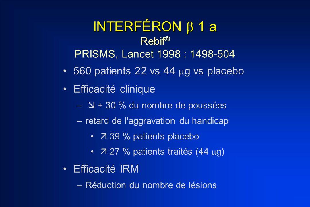 INTERFÉRON  1 a Rebif INTERFÉRON  1 a Rebif ® PRISMS, Lancet 1998 : 1498-504 560 patients 22 vs 44  g vs placebo Efficacité clinique –  + 30 % du