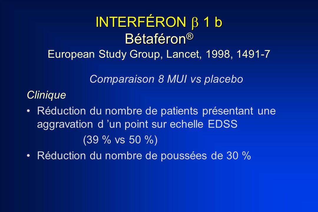 INTERFÉRON  1 b Bétaféron ® INTERFÉRON  1 b Bétaféron ® European Study Group, Lancet, 1998, 1491-7 Comparaison 8 MUI vs placebo Clinique Réduction d
