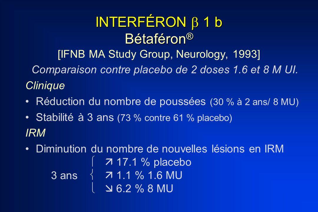 INTERFÉRON  1 b Bétaféron ® INTERFÉRON  1 b Bétaféron ® [IFNB MA Study Group, Neurology, 1993] Comparaison contre placebo de 2 doses 1.6 et 8 M UI.