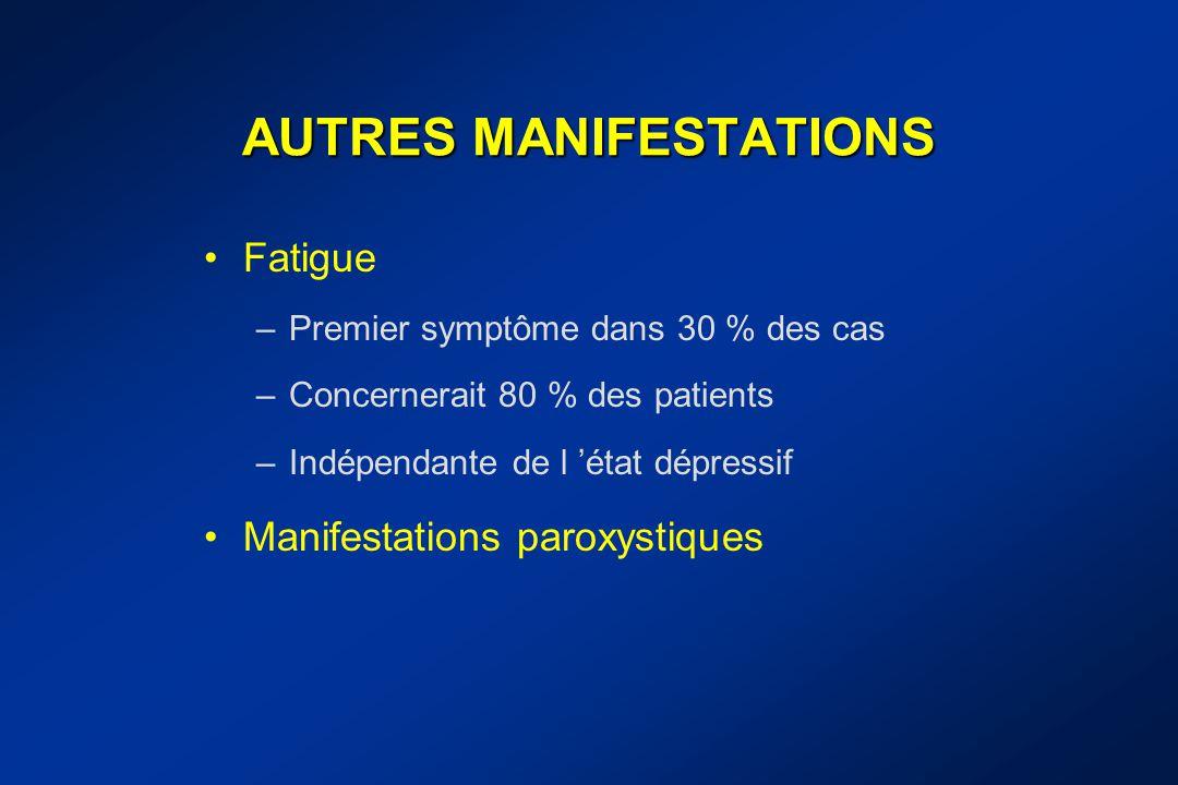 AUTRES MANIFESTATIONS Fatigue –Premier symptôme dans 30 % des cas –Concernerait 80 % des patients –Indépendante de l 'état dépressif Manifestations pa