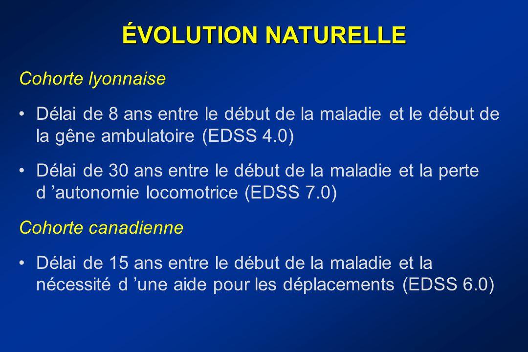 ÉVOLUTION NATURELLE Cohorte lyonnaise Délai de 8 ans entre le début de la maladie et le début de la gêne ambulatoire (EDSS 4.0) Délai de 30 ans entre