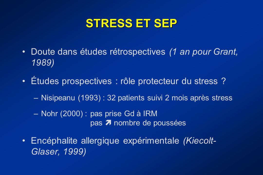 STRESS ET SEP Doute dans études rétrospectives (1 an pour Grant, 1989) Études prospectives : rôle protecteur du stress ? –Nisipeanu (1993) : 32 patien