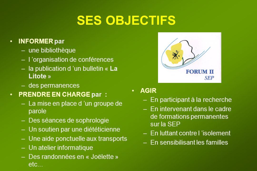 SES OBJECTIFS INFORMER par –une bibliothèque –l 'organisation de conférences –la publication d 'un bulletin « La Litote » –des permanences PRENDRE EN